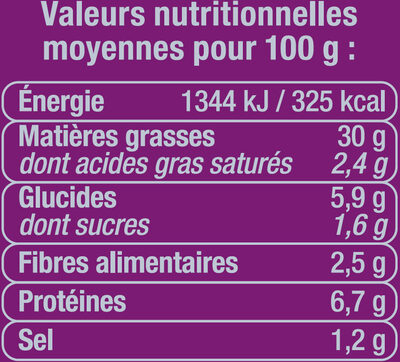 Assiette tartinable 3 saveurs houmous tarama tzatziki - Nutrition facts - fr