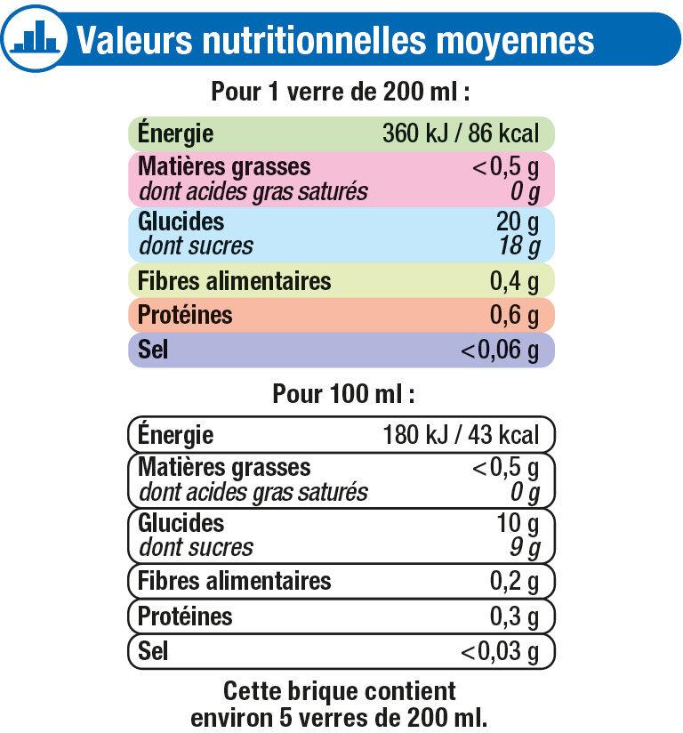Fraîcheur de fruits pomme et poire - Informations nutritionnelles - fr