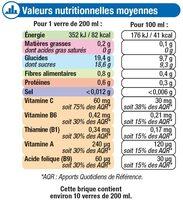 Jus fraîcheur de fruits multifruits riche en fruits - Voedigswaarden