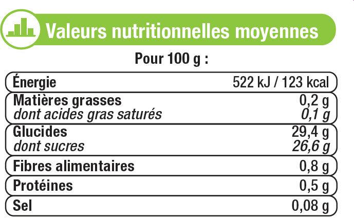 Sorbet à la mangue - Nutrition facts