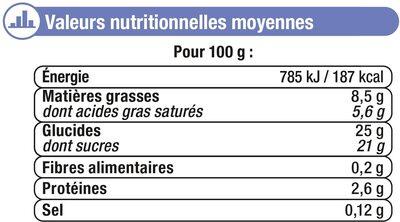 Crème glacée vanille - Informations nutritionnelles - fr