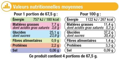 Dômes glace meringue vanille - Nutrition facts