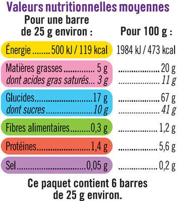 Barres de céréales enrobées de chocolat au riz souflé - Voedingswaarden