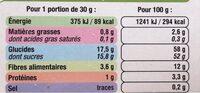 Figues de montagne - Informations nutritionnelles - fr