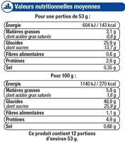 Brioche à la crème pâtissière chinois - Informations nutritionnelles