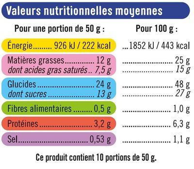 Quatre quarts pur beurre - Informations nutritionnelles