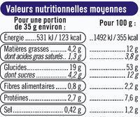 Pains au lait - Voedingswaarden - fr