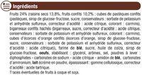 Mini cakes aux Fruits Confits - Ingredients
