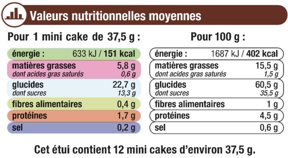 Mini cakes aux Fruits Confits - Nutrition facts