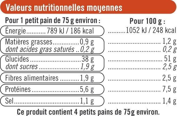 Mini pains précuits - Informations nutritionnelles - fr