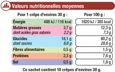 Crêpes Bretonnes nature - Informations nutritionnelles - fr
