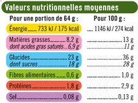 Cônes vanille praliné - Informations nutritionnelles - fr