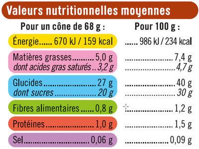 Cônes de sorbet noix de coco et ananas - Informations nutritionnelles - fr