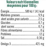 Oeufs plein air calibre mixte - Informations nutritionnelles