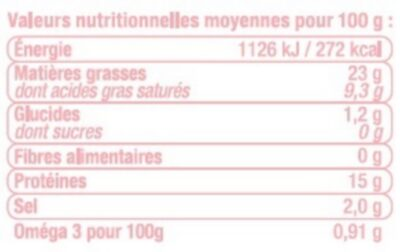 Chipolata supérieure gros grain - Nutrition facts