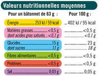 Bâtonnets façon mojito citron vert et menthe - Informations nutritionnelles - fr