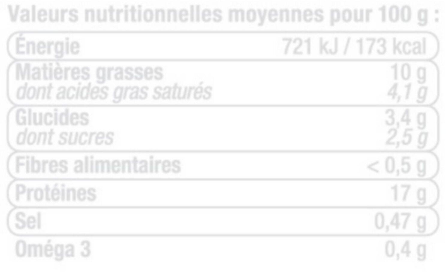 Côte de porc échine barbecue, - Nutrition facts