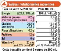Pur jus de clémentine réfrigéré - Informations nutritionnelles