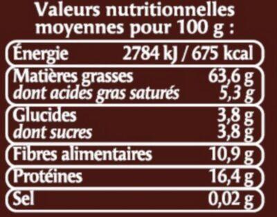 Noisette décortiquée - Informations nutritionnelles - fr