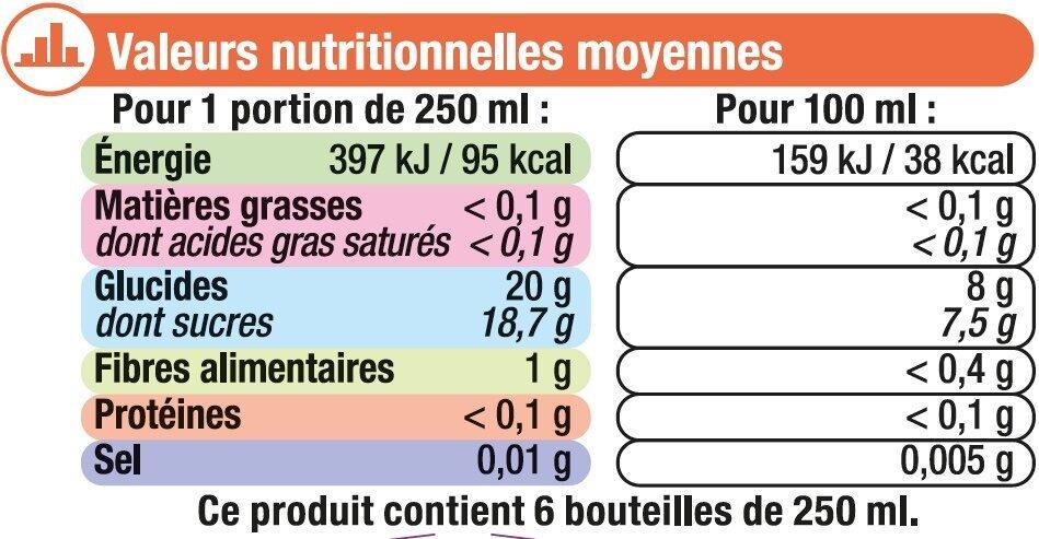 Panaché aromatisé pêche - Nutrition facts - fr
