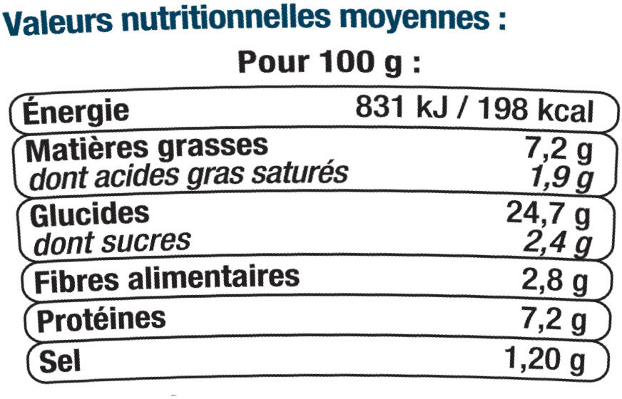 Wrap jambon cuit crudités tzatziki - Nutrition facts