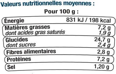 Wrap jambon cuit crudités tzatziki - Voedingswaarden - fr