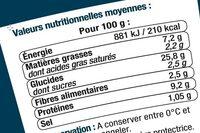 Wrap poulet rôti caesar - Informations nutritionnelles