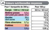 Boeuf aux oignons et nouilles - Nährwertangaben - fr