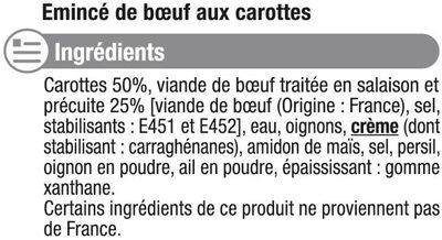 Boeuf braisé aux carottes - Inhaltsstoffe
