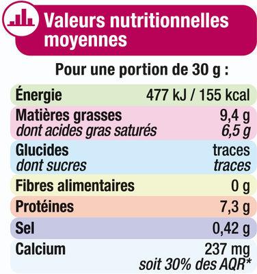 Fromage de Hollande à pâte pressée au lait pasteurisé 31% de mg - Voedingswaarden - fr