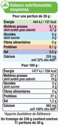 Fromage au lait pasteurisé Maasdam jeune 27% de MG - Nutrition facts - fr