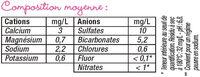 Eau minérale MONTCALM - Informations nutritionnelles