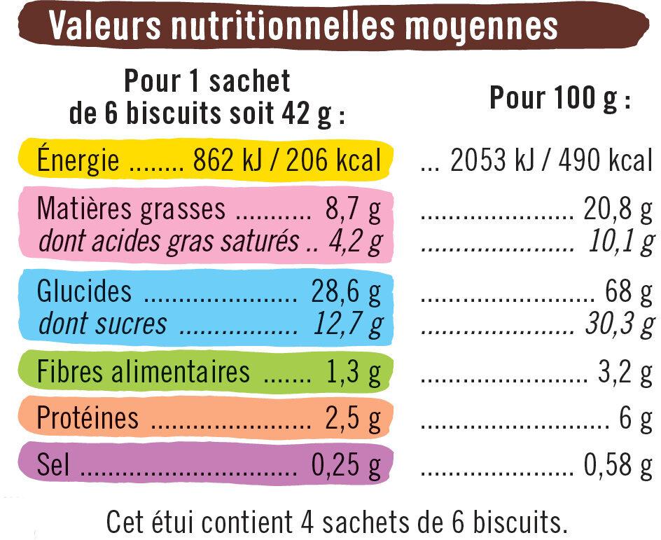 Mini biscuits fourrés ronds parfum chocolat - Informations nutritionnelles - fr