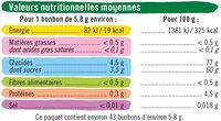 Gélifiés crocodile - Nutrition facts