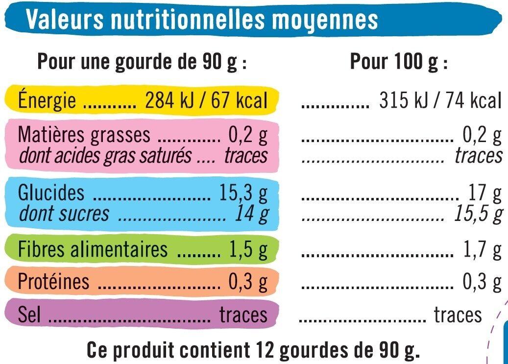 Gourdes compote allégée en sucres pomme - Voedingswaarden - fr