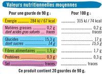 Gourdes compote de pommes allégée en sucres - Voedingswaarden