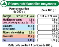 Lentilles préparées - Informations nutritionnelles