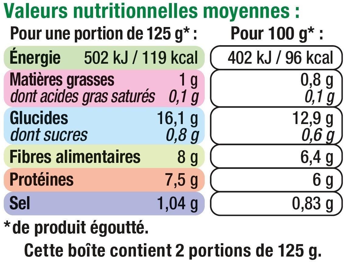 Haricots blancs préparés - Пищевая и энергетическая ценность - fr