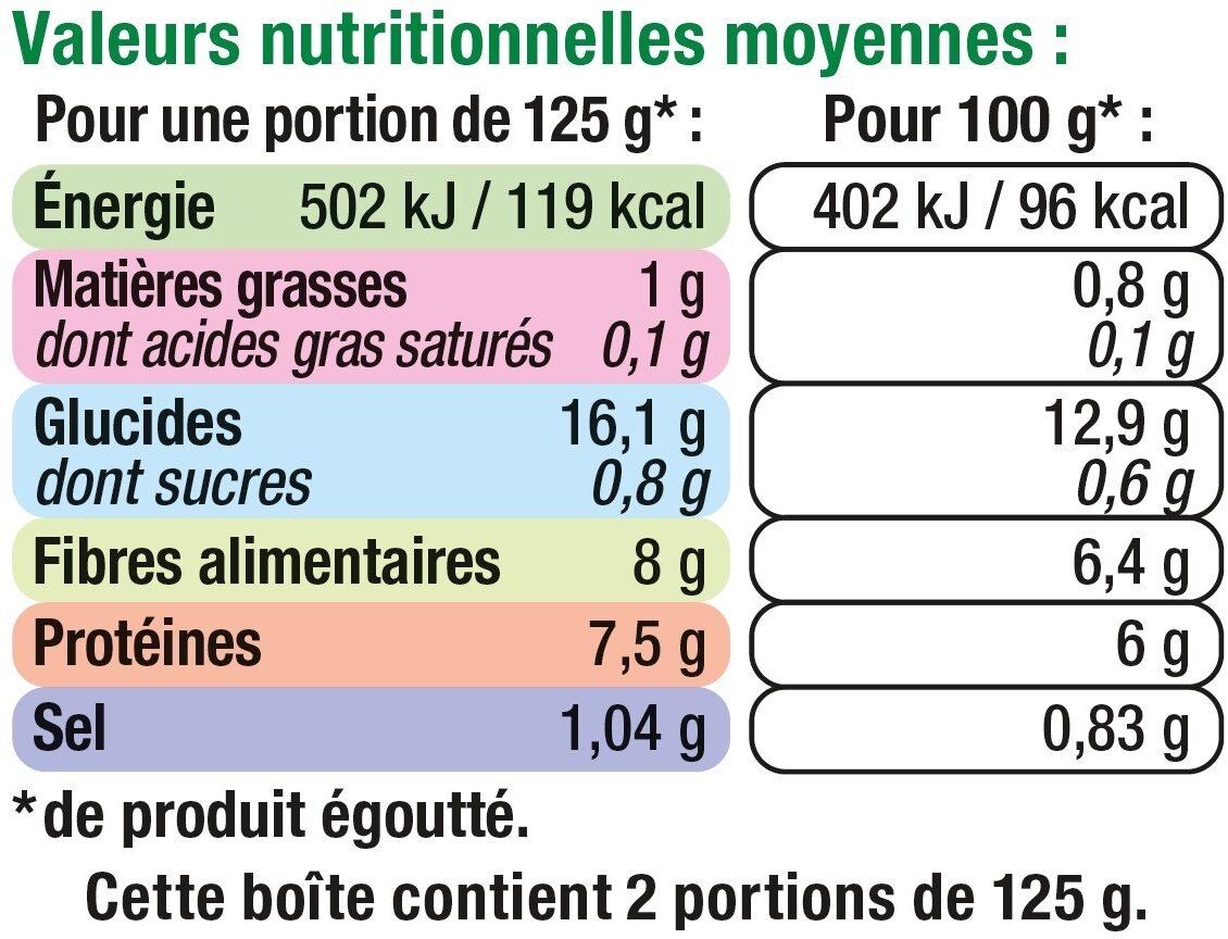Haricots blancs préparés - Nutrition facts - fr