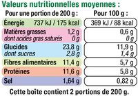 Haricots blancs tomate - Informations nutritionnelles