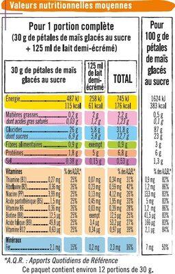 Pétales de maïs glacés au sucre - Nutrition facts - fr