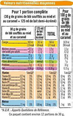 Blé miel caramel - Informations nutritionnelles