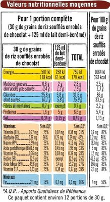Riz soufflé enrobé de chocolat - Nutrition facts - fr