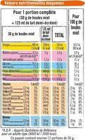 Boules de céréales miel - Nutrition facts - fr