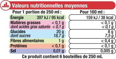 Panaché aromatisé saveur grenadine - Nutrition facts - fr