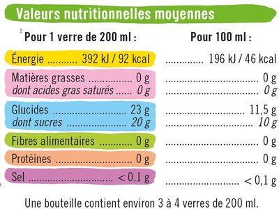 Jus de pomme pétillant Funny' Pop - Nutrition facts