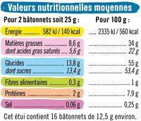 Barres au chocolat fourrées au lait - Nutrition facts - fr