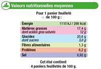 Paniers feuilletés au chèvre épinards - Informations nutritionnelles - fr