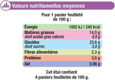 Panier feuilletés aux légumes du soleil - Informations nutritionnelles