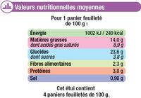 Panier feuilletés aux légumes du soleil - Voedingswaarden - fr